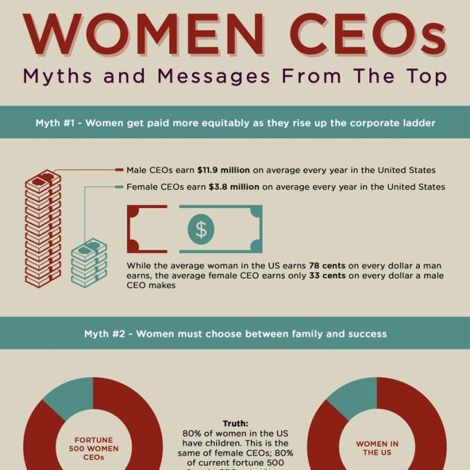 gender bias info graphic