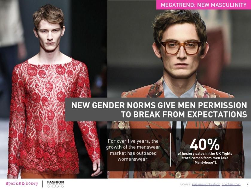 New Masculine